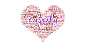 Empathy word cloud. Empathy animated word cloud on a white background stock illustration