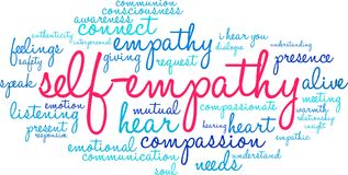 Empathy Word Cloud Stock Photography