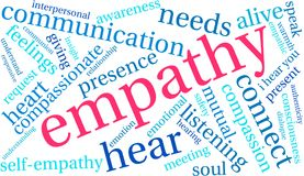 Empathy Word Cloud. On a white background Royalty Free Stock Photos