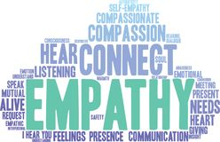 Empathy Word Cloud. On a white background Stock Images