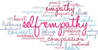 Empathy Word Cloud Royalty Free Stock Photography