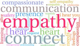Empathy Word Cloud Royalty Free Stock Photo