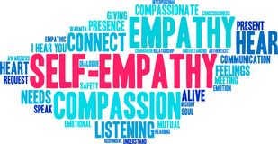 Empathy Word Cloud. On a white background Stock Photo
