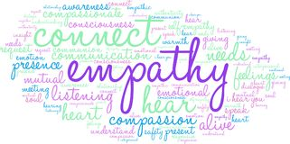 Empathy Word Cloud. On a white background Royalty Free Stock Image