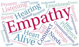 Empathy Word Cloud. On a white background Royalty Free Stock Photography