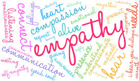 Empathy Word Cloud Royalty Free Stock Photos