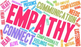 Empathy Word Cloud Royalty Free Stock Images