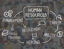 Emploi Job Recruitment Profession Concept de ressource humaine photos libres de droits