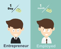 Employed vs entrepreneur income Royalty Free Stock Image
