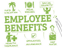 Employee benefits Stock Photo