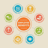 EMPLOYEE BENEFITS Concept with icons Stock Photo