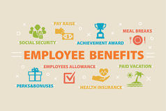 EMPLOYEE BENEFITS Concept with icons. And signs Stock Images