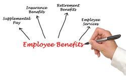 Employee Benefits Stock Image