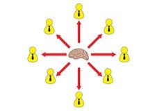 Employee Brainstorming Distribution Illustration royalty free illustration