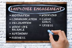 Employee engagement concept with text on blackboard stock images
