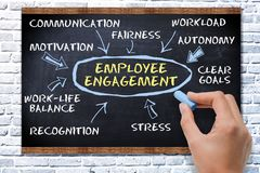 Free Employee Engagement Concept With Text On Blackboard Stock Photography - 130372622