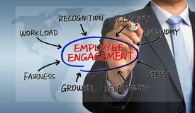 Employee engagement diagram hand drawing by businessman Stock Photos