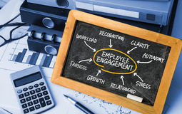 Employee engagement diagram hand drawing on chalkboard Royalty Free Stock Photos