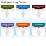 Employee Hiring Process Royalty Free Stock Photography