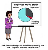 Employee Mood States. Business cartoon showing HR manager and chart of 'Employee Mood States'.  We're still falling a bit short on achieving the... uh... highest Stock Photography