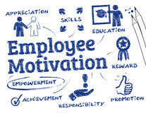 Employee motivation. Chart with keywords and icons Royalty Free Stock Images