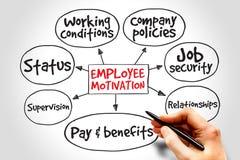 Employee motivation Royalty Free Stock Photography