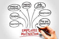 Employee motivation Stock Photography