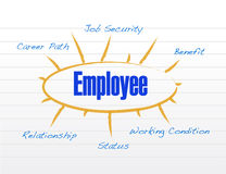 Employee notepaper diagram illustration design. Over a white background Royalty Free Stock Images