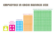Employee number in business size Stock Image