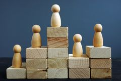 Employee productivity concept. Wooden blocks and figurines. Assessment in HR. Concept stock images