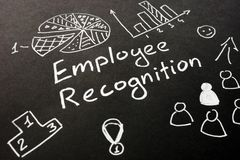 Employee recognition inscription on the sheet