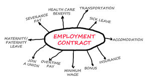 Employment contract Stock Photos