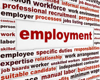 Employment creative word clouds design royalty free stock images