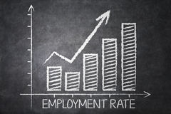 Employment rate chart on the blackboard Stock Photo