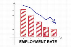 Employment rate chart with downward arrow Stock Images