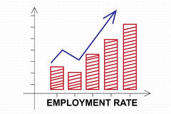 Employment rate graph with upward arrow Stock Photo