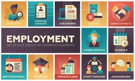 Employment - set of flat design infographics elements. Recruiting, approved candidate, salary, singing contracts, career growth, schedule, best proposal stock illustration