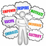 Empower Inspire Motivate Thinking Person Thought Clouds Stock Images