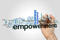 Empowerment word cloud. Concept on grey background stock images