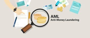 Empresa da transação da moeda do dinheiro da lavagem de dinheiro de AML anti ilustração stock
