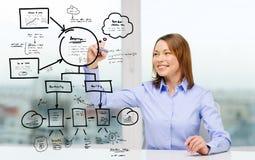 Empresaria que dibuja plan grande Imagen de archivo libre de regalías