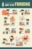 Empresario y pequeño infograp de las fuentes de financiación de la puesta en marcha del negocio stock de ilustración