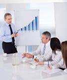 Empresários que discutem o projeto Imagem de Stock Royalty Free