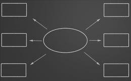 Empty chalk diagram. Drawn on a chalkboard Stock Photos