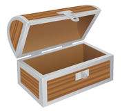Empty chest Royalty Free Stock Photo