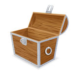 Empty chest Royalty Free Stock Photos