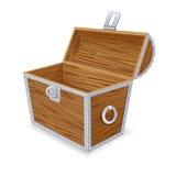 Empty chest Royalty Free Stock Photos