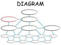 Empty diagram. Design vector illustration Royalty Free Stock Photography