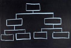 Empty diagram Stock Photography