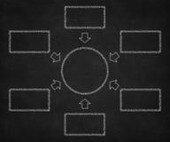 Empty Diagram. Hand drawing empty diagram on a blackboard Stock Photos